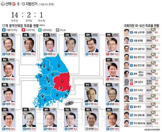 [6·13 지방선거] 처음보는 정치지도... TK만 건진 보수